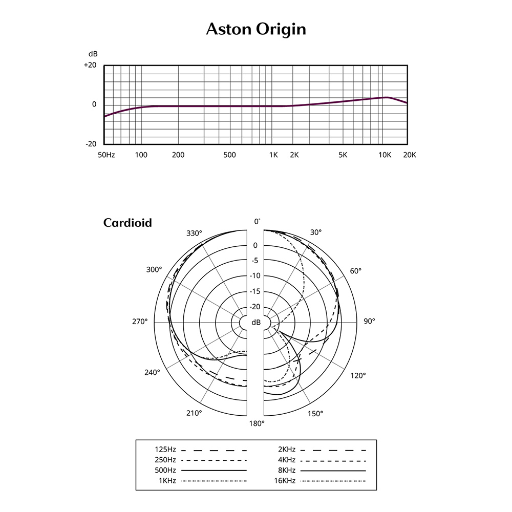 Origin Valor Radio Wiring Harness Diagram Frequency Response